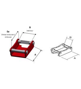 Adaptateur mini pelle non réversible AR