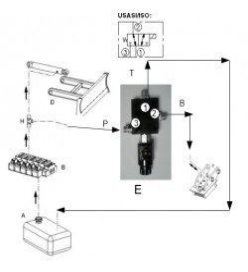 KIT déverrouillage godet hydraulique complet AR et CR